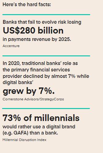 evolving banks